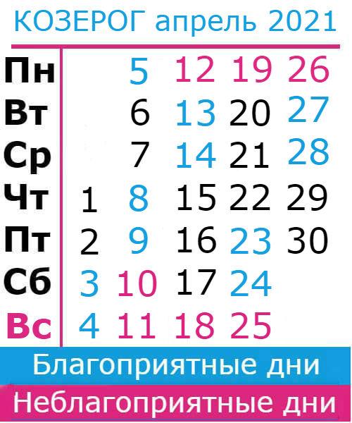 козерог гороскоп на апрель 2021