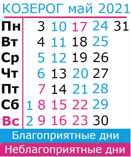 козерог гороскоп на май 2021
