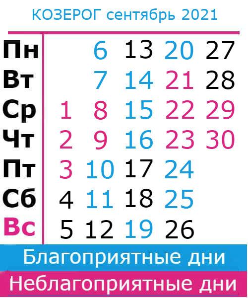 козерог гороскоп на сентябрь 2021