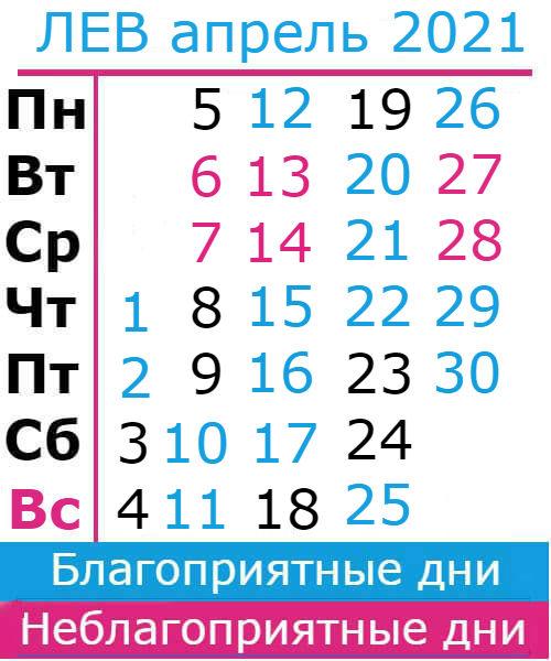 лев гороскоп на апрель 2021