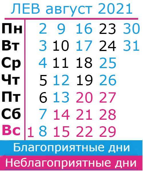 лев гороскоп на август 2021