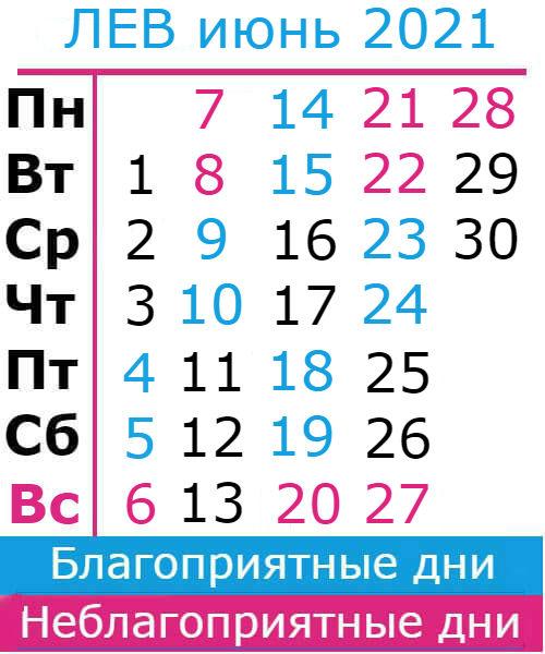лев гороскоп на июнь 2021