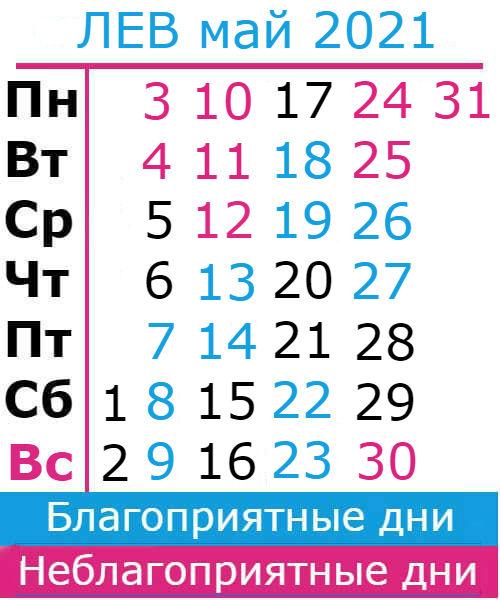 лев гороскоп на май 2021