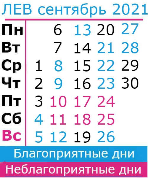лев гороскоп на сентябрь 2021