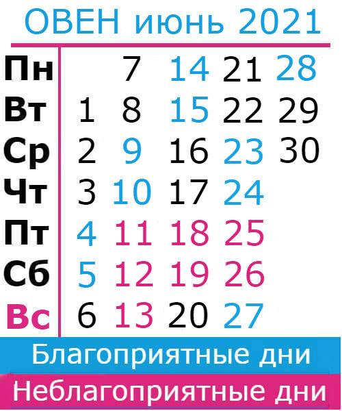 овен гороскоп на июнь 2021