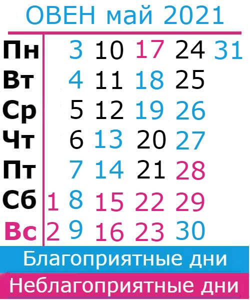 овен гороскоп на май 2021