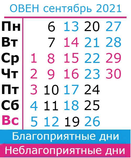 овен гороскоп на сентябрь 2021