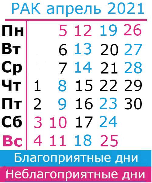 рак гороскоп на апрель 2021