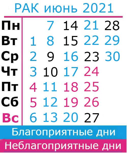 рак гороскоп на июнь 2021