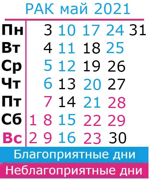 рак гороскоп на май 2021