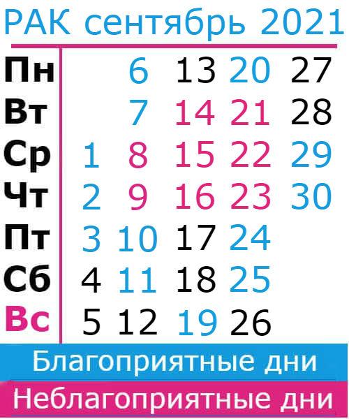 рак гороскоп на сентябрь 2021