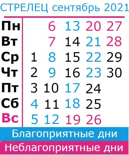 стрелец гороскоп на сентябрь 2021