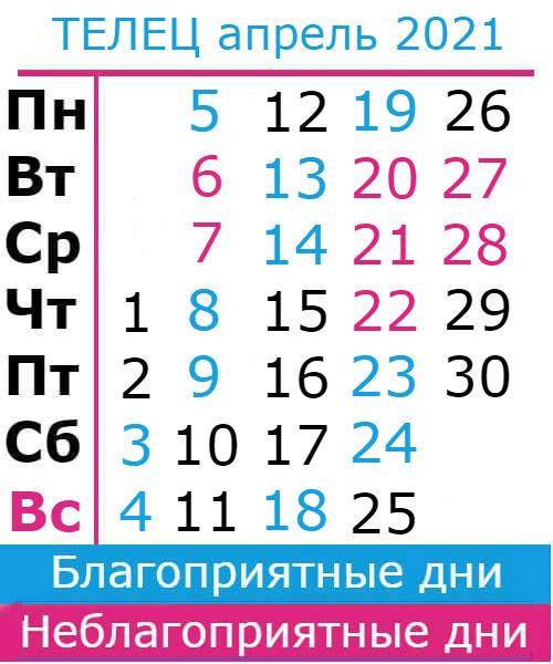 телец гороскоп на апрель 2021