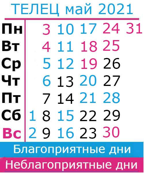телец гороскоп на май 2021