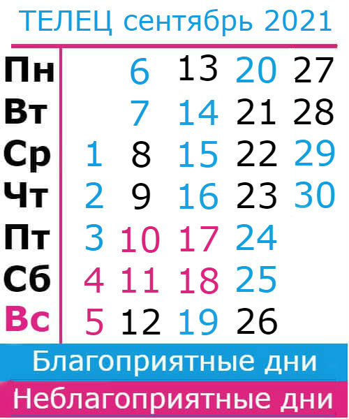 телец гороскоп на сентябрь 2021