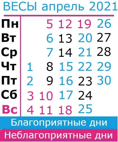 весы гороскоп на апрель 2021