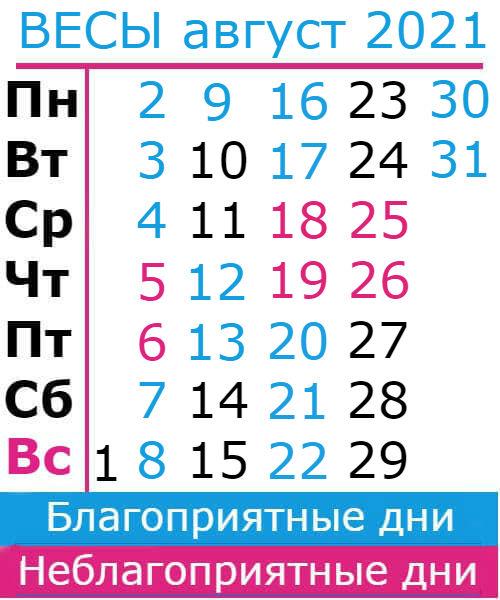весы гороскоп на август 2021