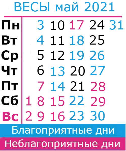 весы гороскоп на май 2021