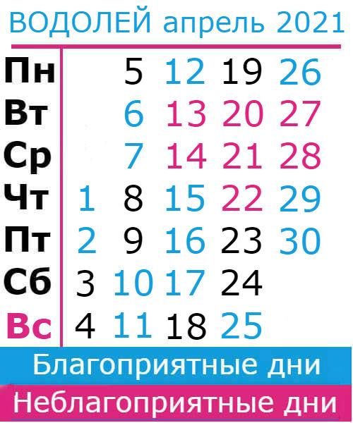 водолей гороскоп на апрель 2021