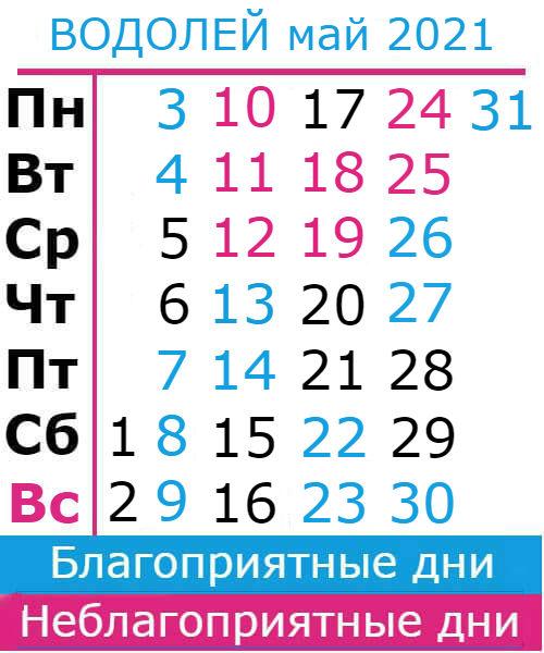 водолей гороскоп на май 2021